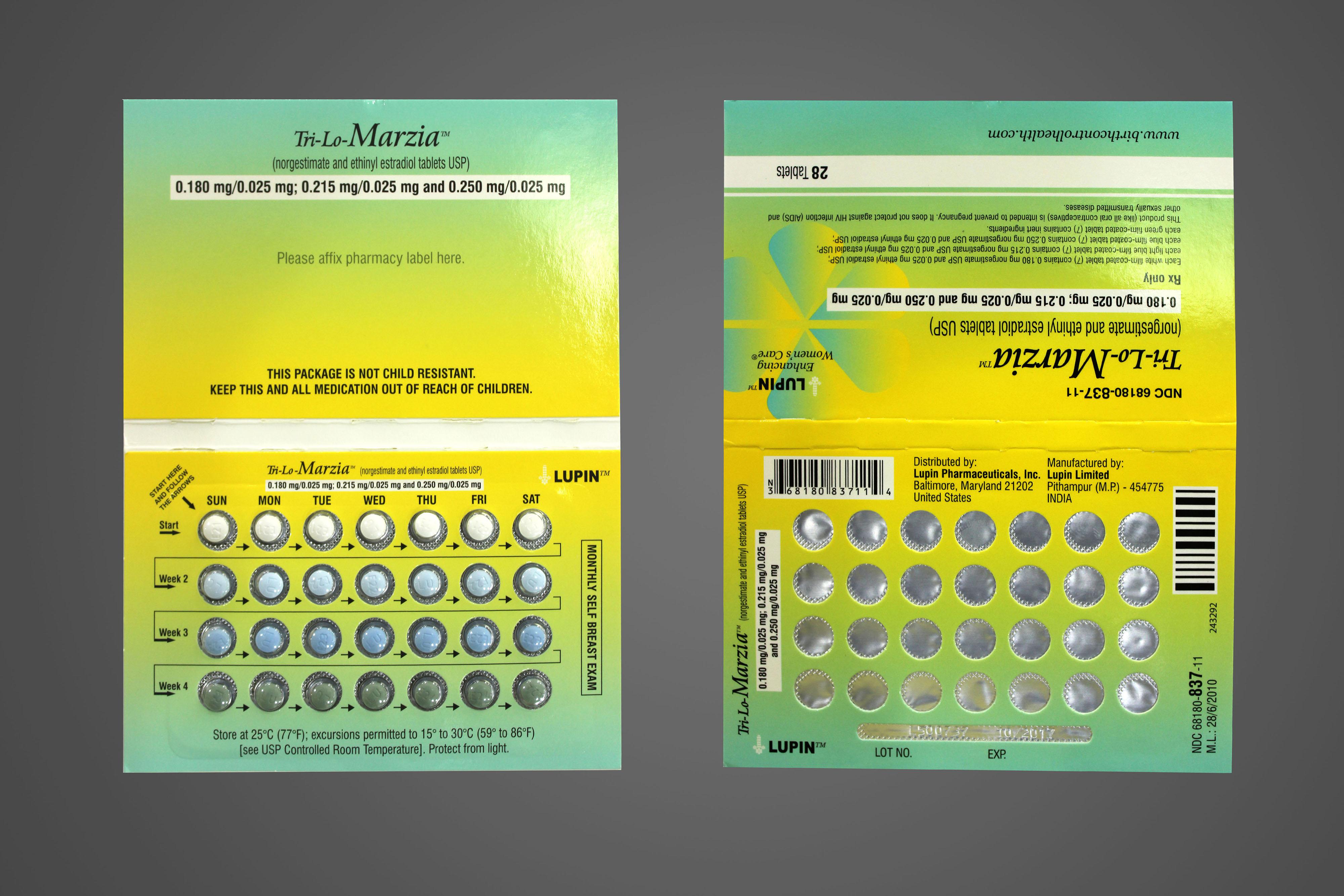 Lupin Pharmaceuticals, Inc.